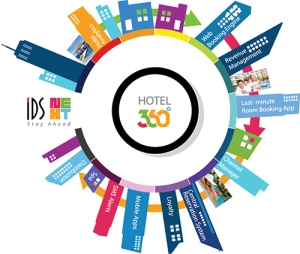 Hotel_360_with_idsnext